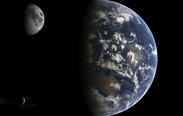 Picture The moon, Earth, Moon, Earth