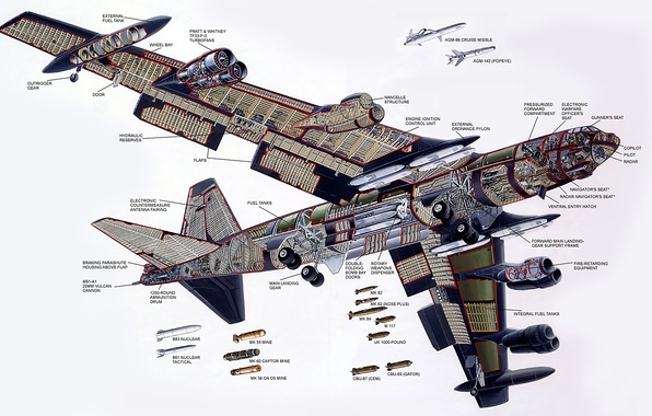 Picture design, Boeing, bomber, strategic, heavy, B-52, STRATO fortress