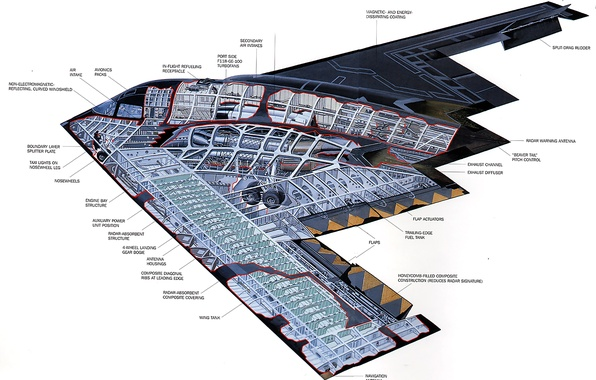 Picture design, bomber, Northrop, strategic, unobtrusive, B-2 Spirit, heavy