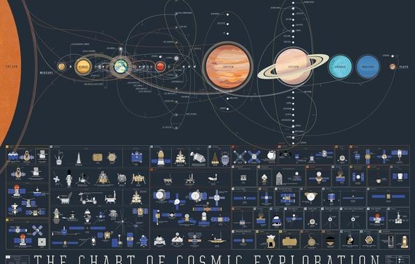 Picture planet, solar system, satellites