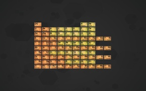 Wallpaper elements, table, chemistry, periodic