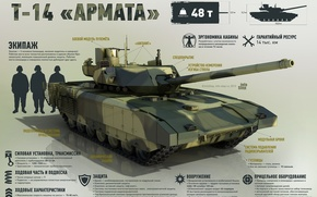"""Picture T-14, the desert tower at the base, """"Armata"""". Tactical and technical characteristics. (TTX), universal tracked …"""
