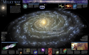 Picture Earth, Map, Galaxy