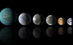 Picture planet, Earth, NASA, Earth, and, exoplanet, exoplanets, Kepler-22b, Kepler-452b, Kepler-186f, Kepler-69c, twins, Kepler-62f