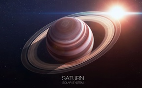 Picture Saturn, ring, planet, solar system