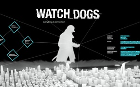 Picture dogs, Watch, everything is connected