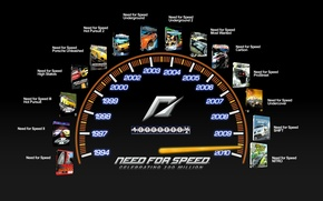 Picture background, speedometer, nfs, the line-up of games for 2010