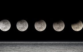 Picture The moon, Eclipse, Argentina, phase