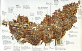 Picture warship, ship, galleon