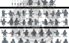 Picture hand, signs, figures, team, form, helmet, special forces, orders, tactical assault squad, gestures