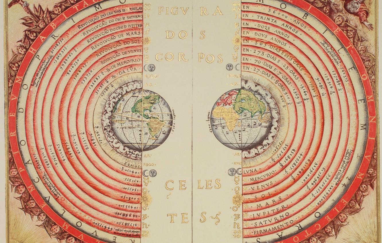Photo wallpaper world map, old map, Atlas