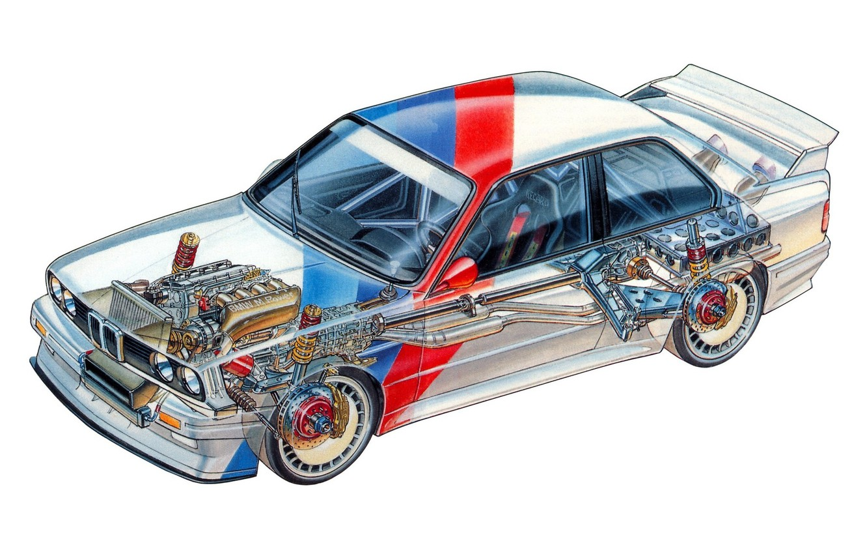 Photo wallpaper BMW, details, E30, 1987